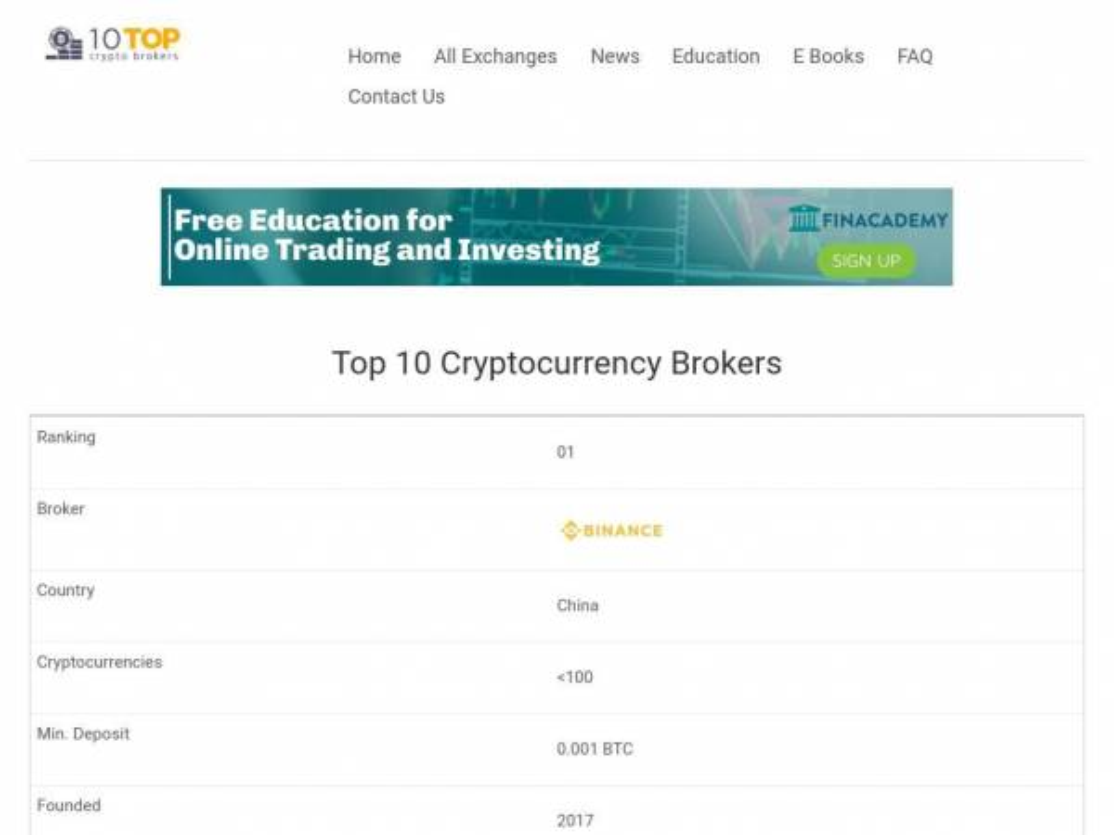 10topcryptobrokers.com